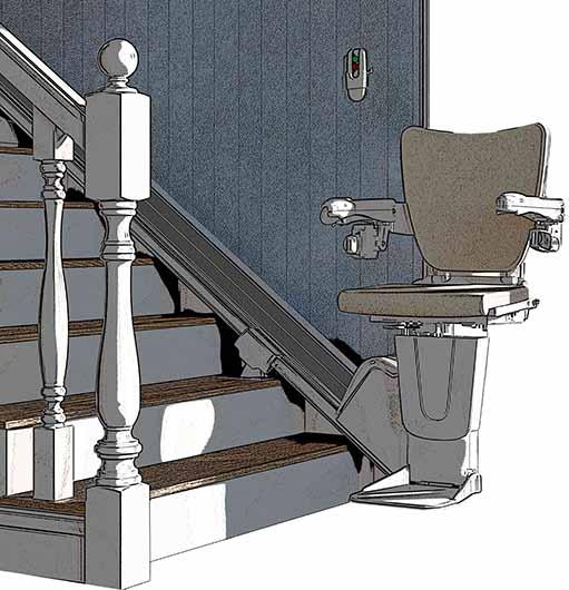 Treppenlift Info